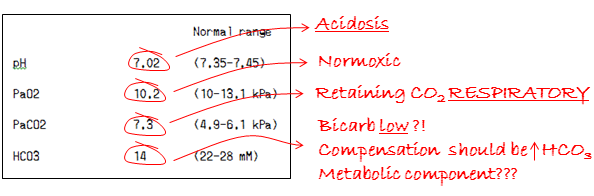 how to know if respiratory or metabolic